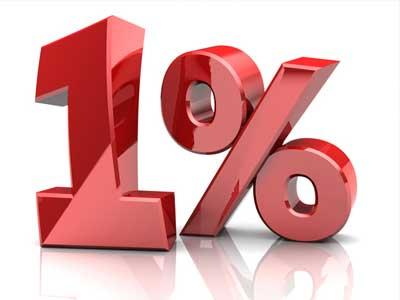 Rendelkezés 1%-ról
